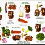 vitaminas 150x150 - HISTORIA DEL COL DU TOURMALET
