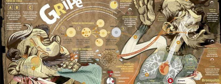 la gripe 710x270 - ENTRENAMIENTO DE TRIATLÓN Y CICLISMO CON GRIPE?