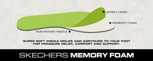 Skechers Memory Foam. V358623671  300x120 - Skechers-Memory-Foam._V358623671_